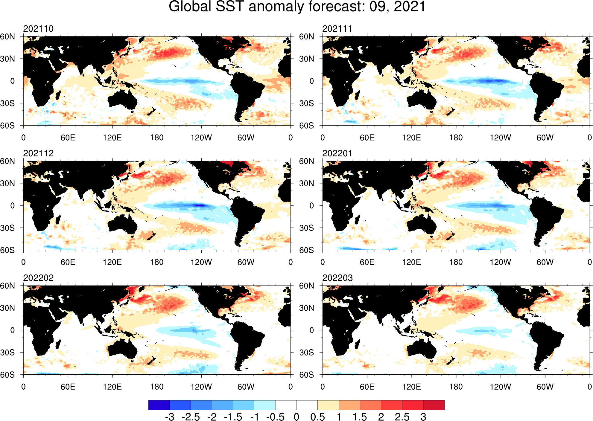 global sst anomaly forecast