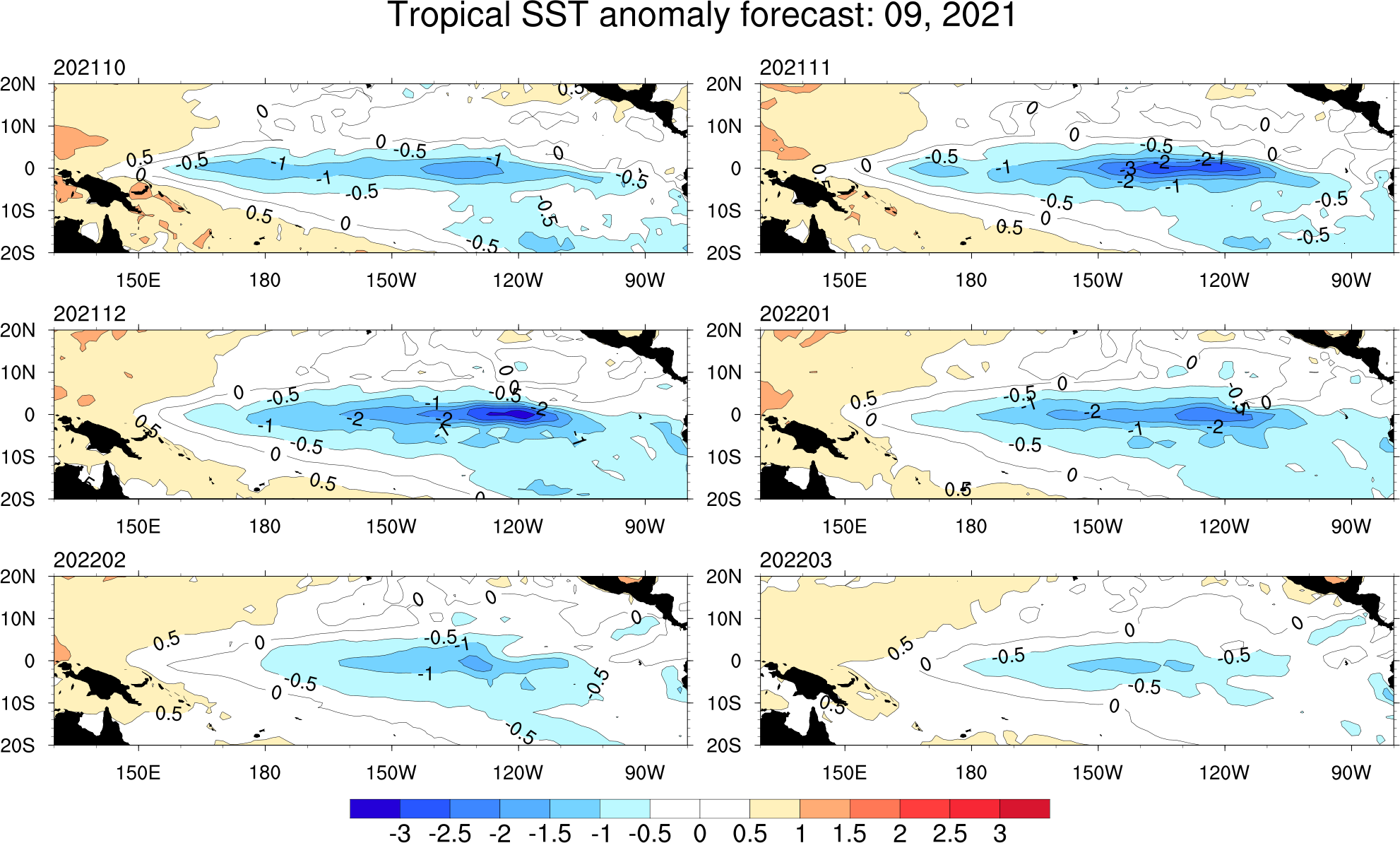 tropical pacific sst