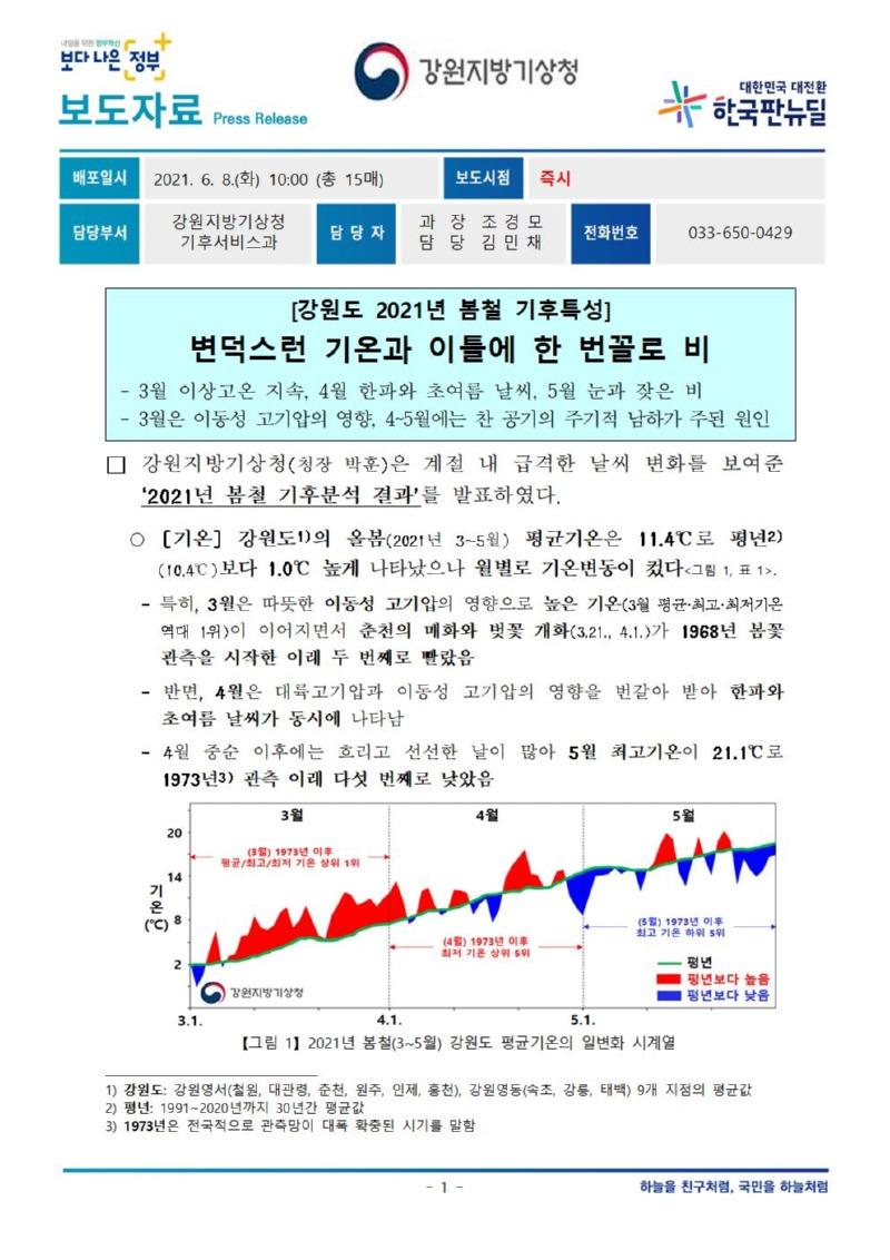 (보도자료)강원도 2021년 봄철 기후특성001.jpg