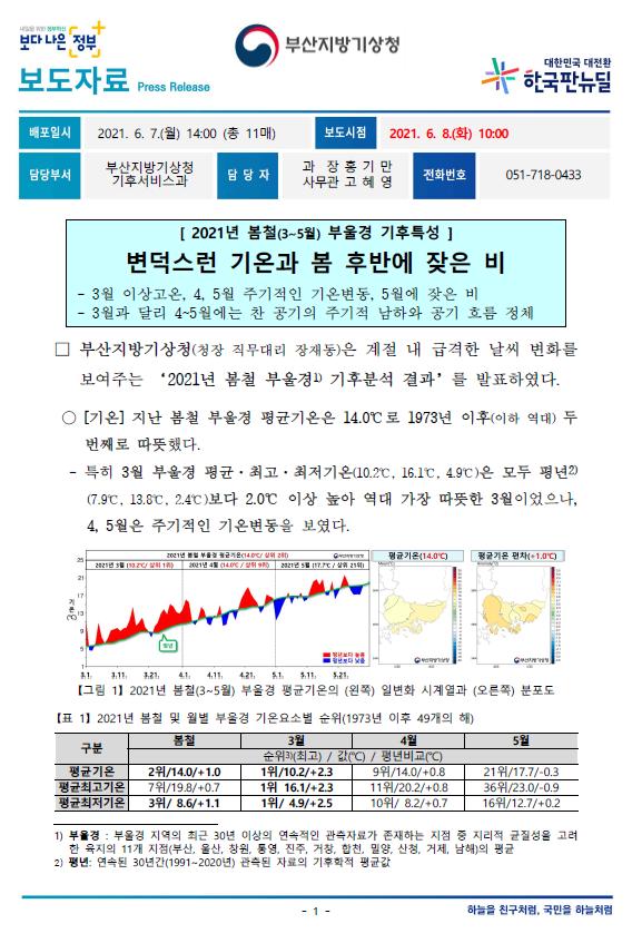 2021년 봄철 부울경 기후특성.PNG