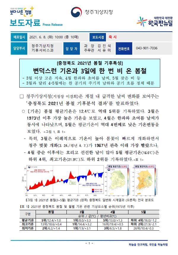 충청북도 2021년 봄철 기상특성.PNG