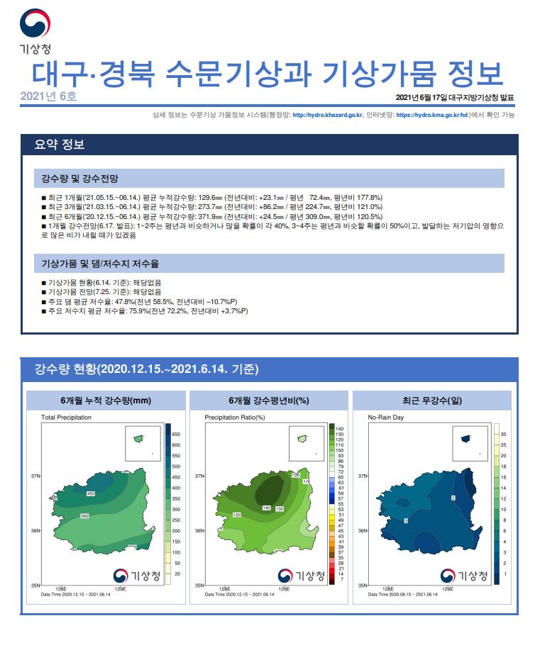 주석 2021-06-17 162504.png