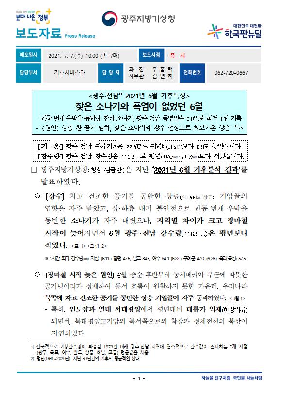 광주전남 2021년 6월 기후특성.PNG