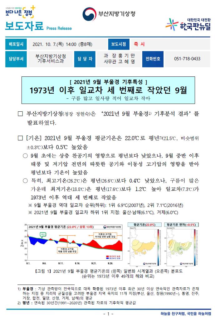 2021년 9월 부울경 기후특성.PNG