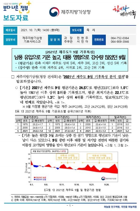 [보도자료] 2021년 제주도 9월 기후특성.JPG