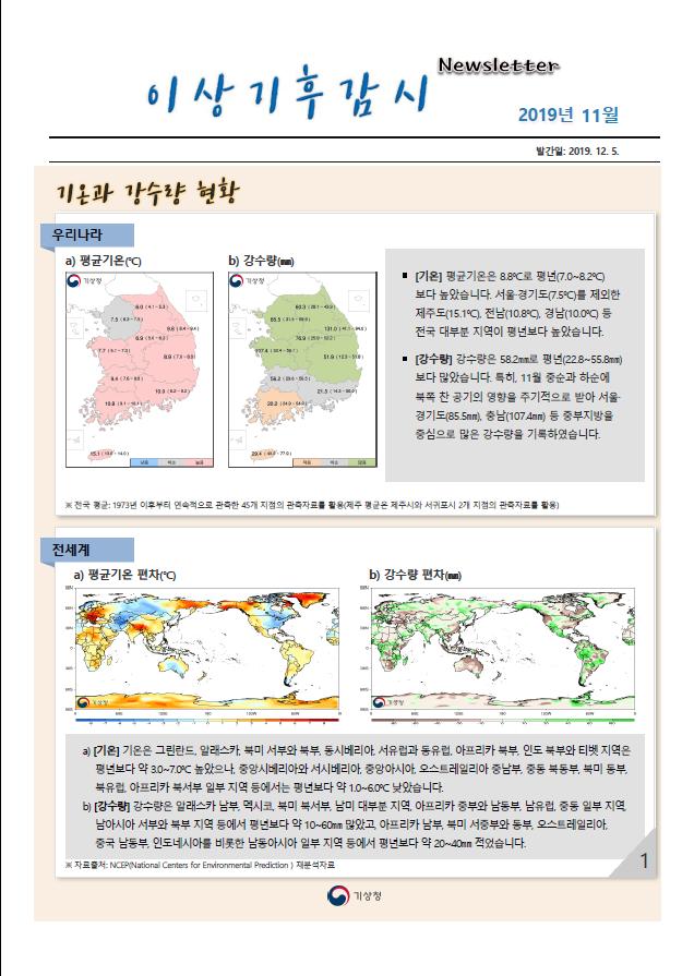 월간 기후분석정보 2019년 11월호
