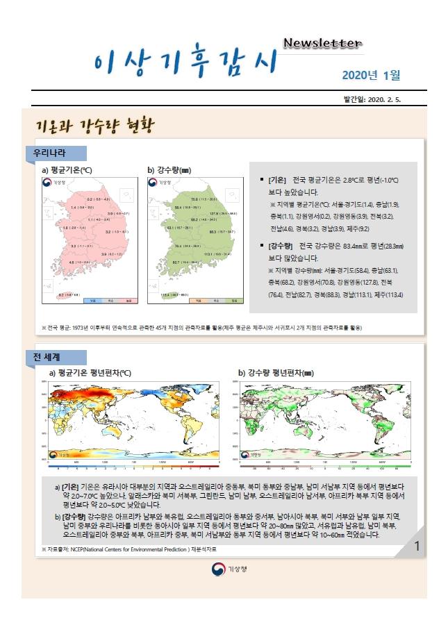 월간 기후분석정보 2020년 1월호