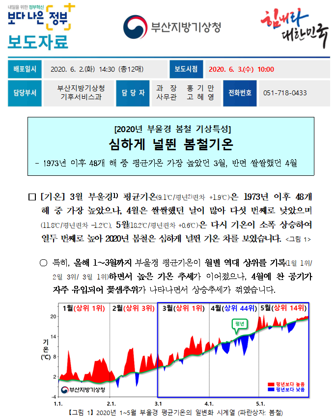 보도자료_봄철특성