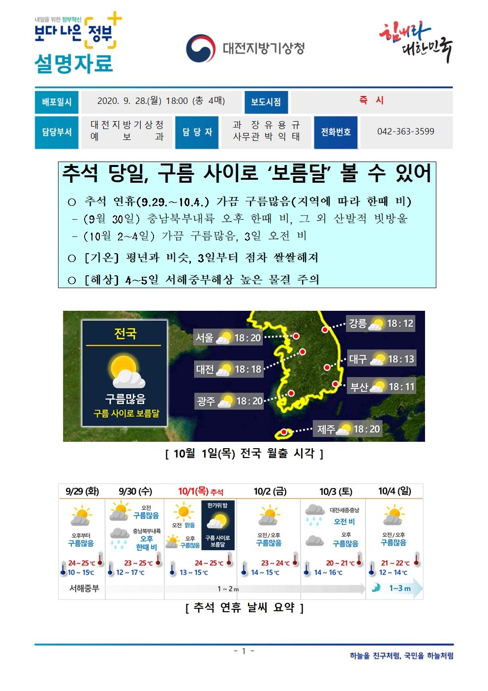 추석 연휴 날씨 전망