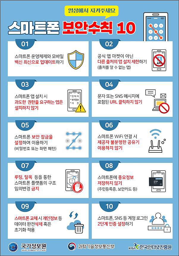 스마트폰 보안수칙 10