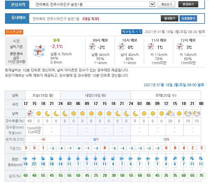https://www.weather.go.kr/weather/forecast/timeseries.jsp