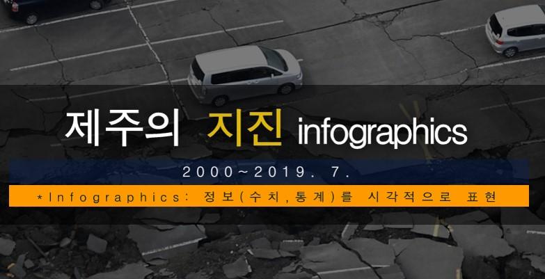 제주의 지진(2000~2019.7) 발생 통계를 인포그래픽(수치, 통계를 시각적으로 표현)으로 제공합니다.