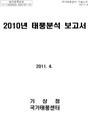 2010년 태풍분석보고서
