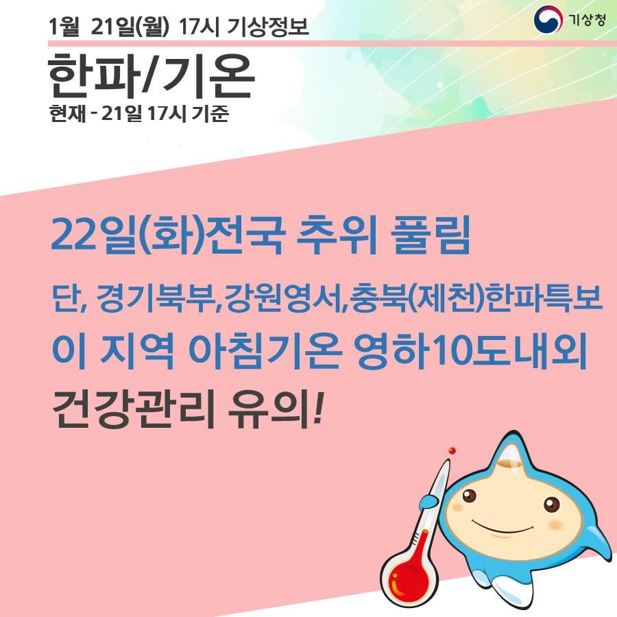 22일(화)전국 추위 풀림  단, 경기북부,강원영서,충북(제천)한파특보  이 지역 아침기온 영하10도내외  건강관리 유의!