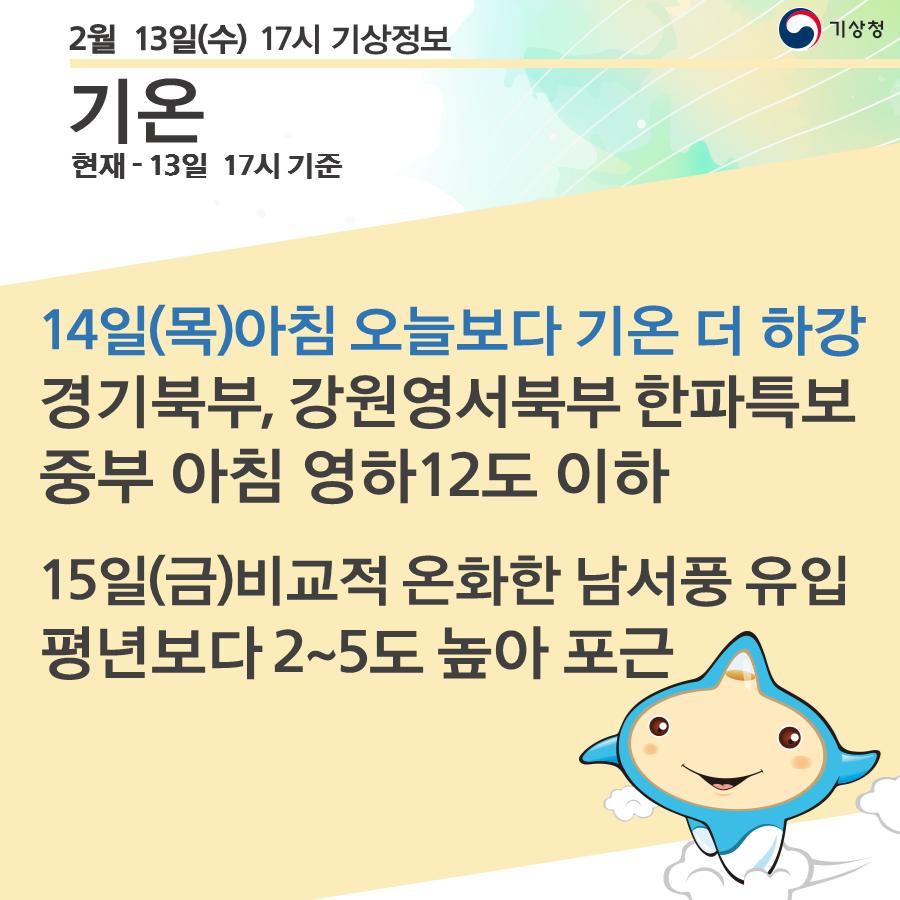 14일(목)아침 오늘보다 기온 더 하강 경기북부, 강원영서북부 한파특보 중부 아침 영하12도 이하  15일(금)비교적 온화한 남서풍 유입 평년보다 2~5도 높아 포근
