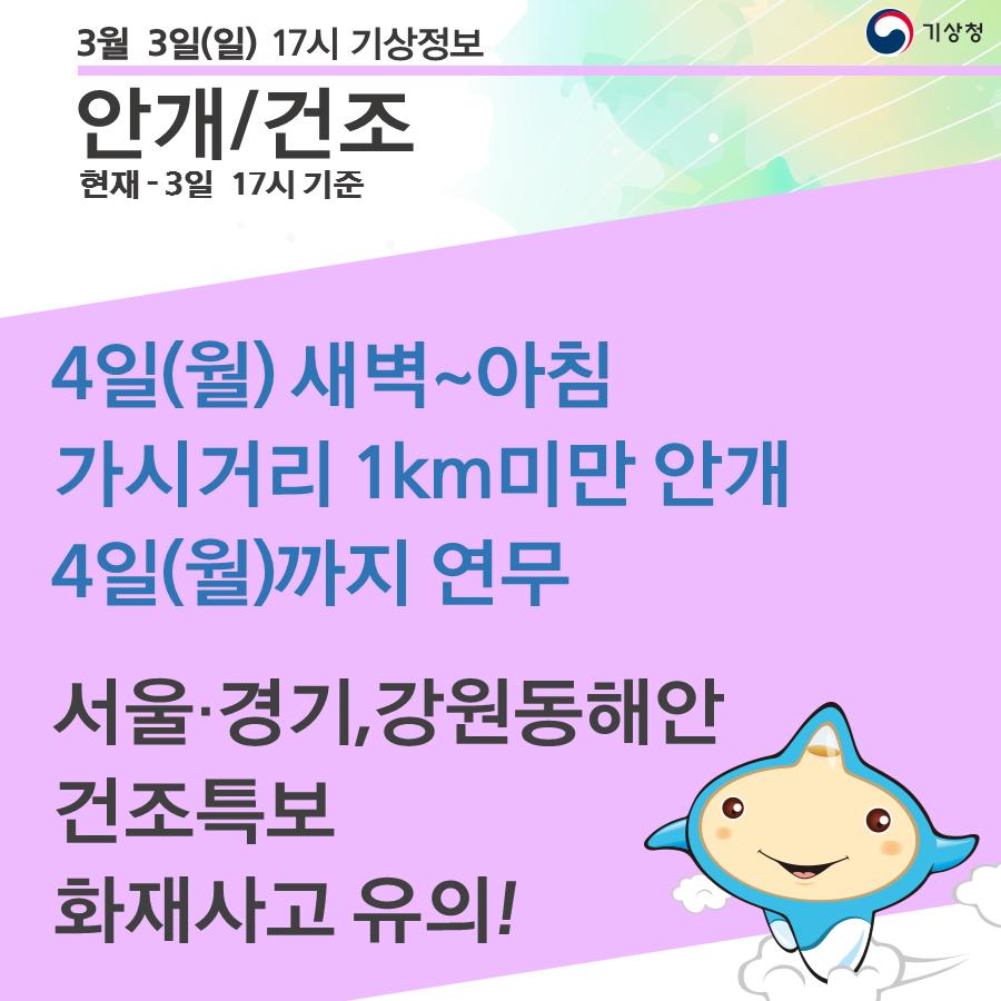 4일(월)새벽~아침  가시거리 1km미만 안개 4일(월)까지 연무   서울.경기,강원동해안 건조특보 화재사고 유의!